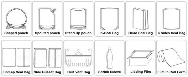 Clear self adhesive bags supplier